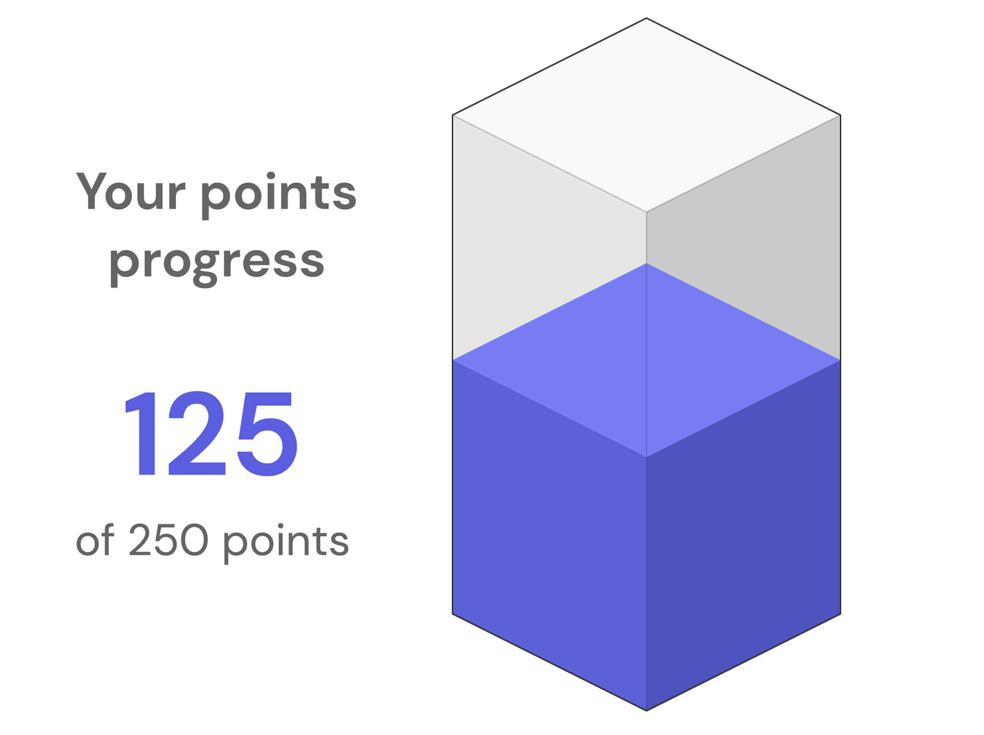 3D bar graph representing a customer's loyalty points